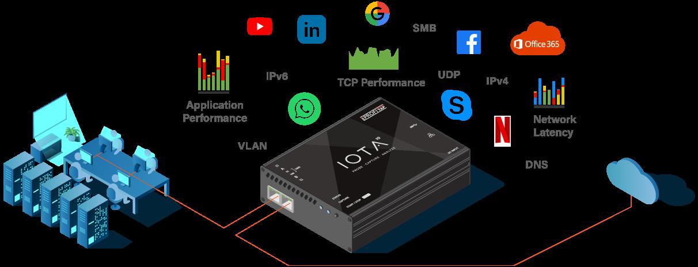 IOTA-diagram-network_1212x464